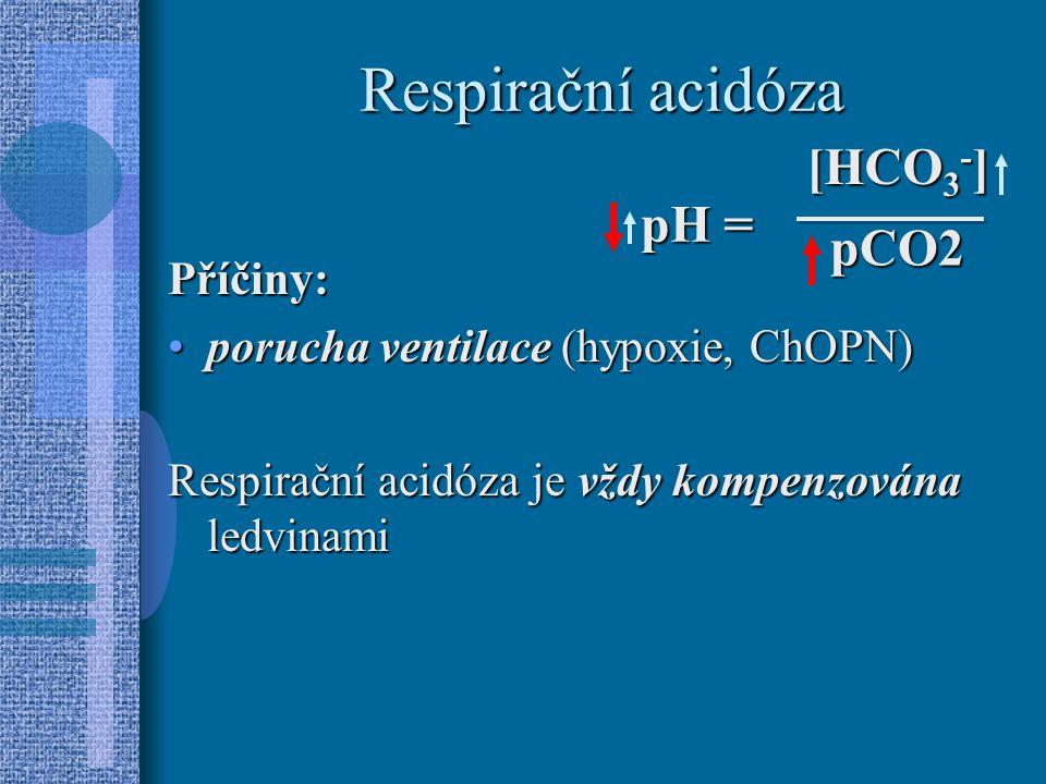 Respirační acidóza [HCO3-] pH = pCO2 Příčiny: